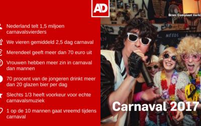 Carnavalsonderzoek naar populariteit Carnaval 2017